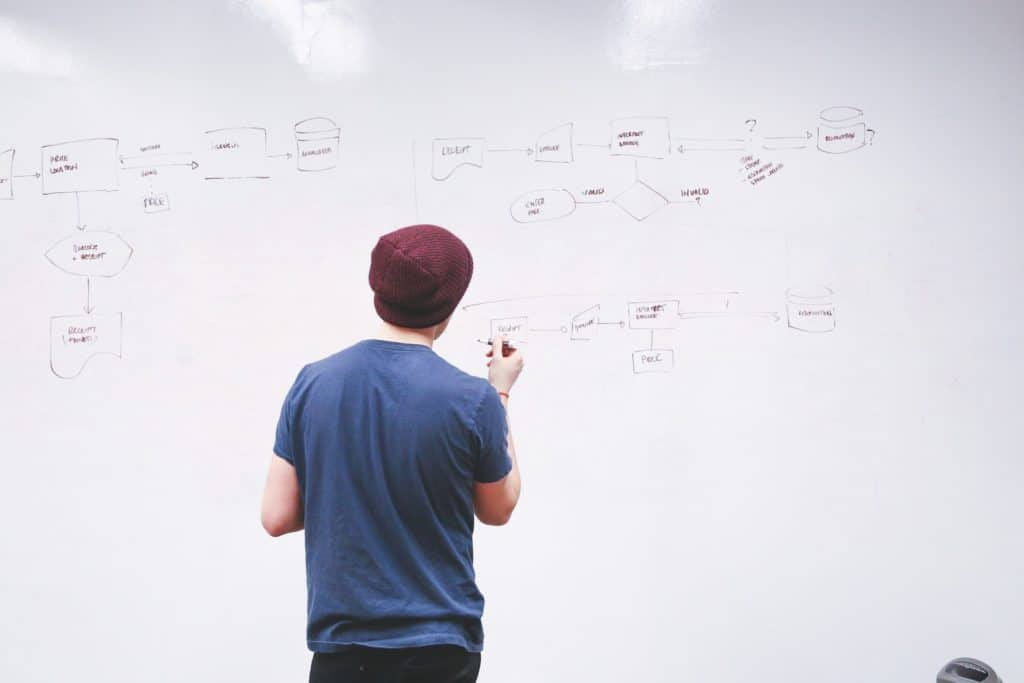 Man at whiteboard mapping out marketing mindset
