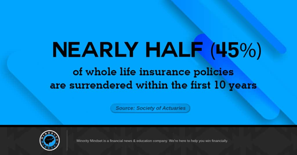 Nearly half of whole life insurance policies are surrendered