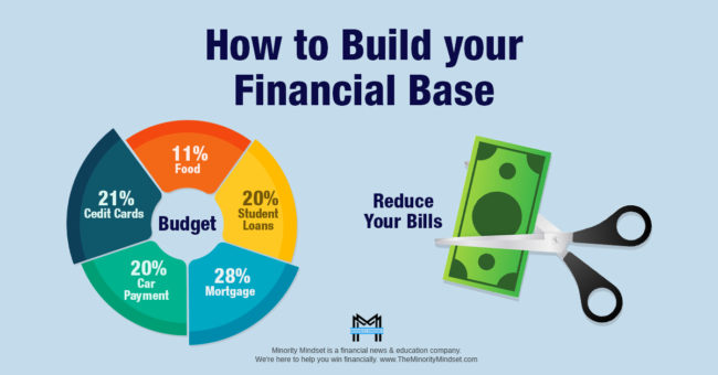 Saving 101 - How to Build Your Financial base