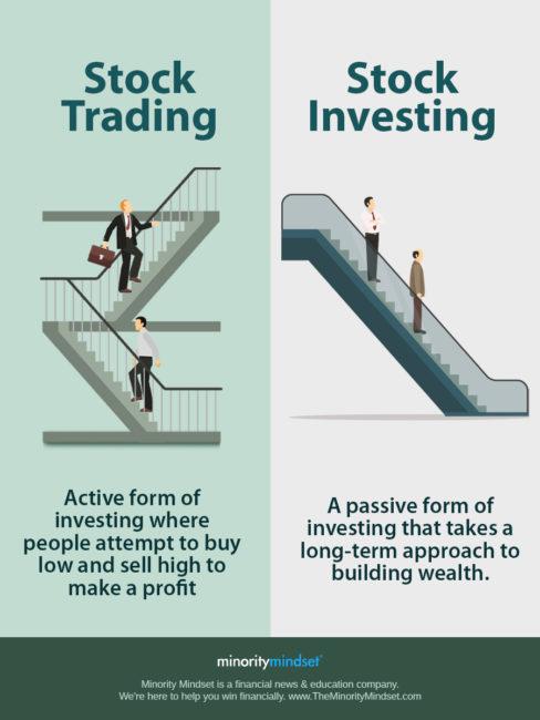 Stock Trading VS Stock Investing